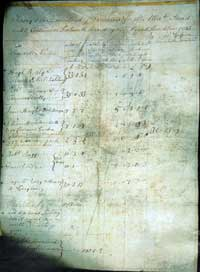 Photo of rent roll of Drumcrow townland 1743
